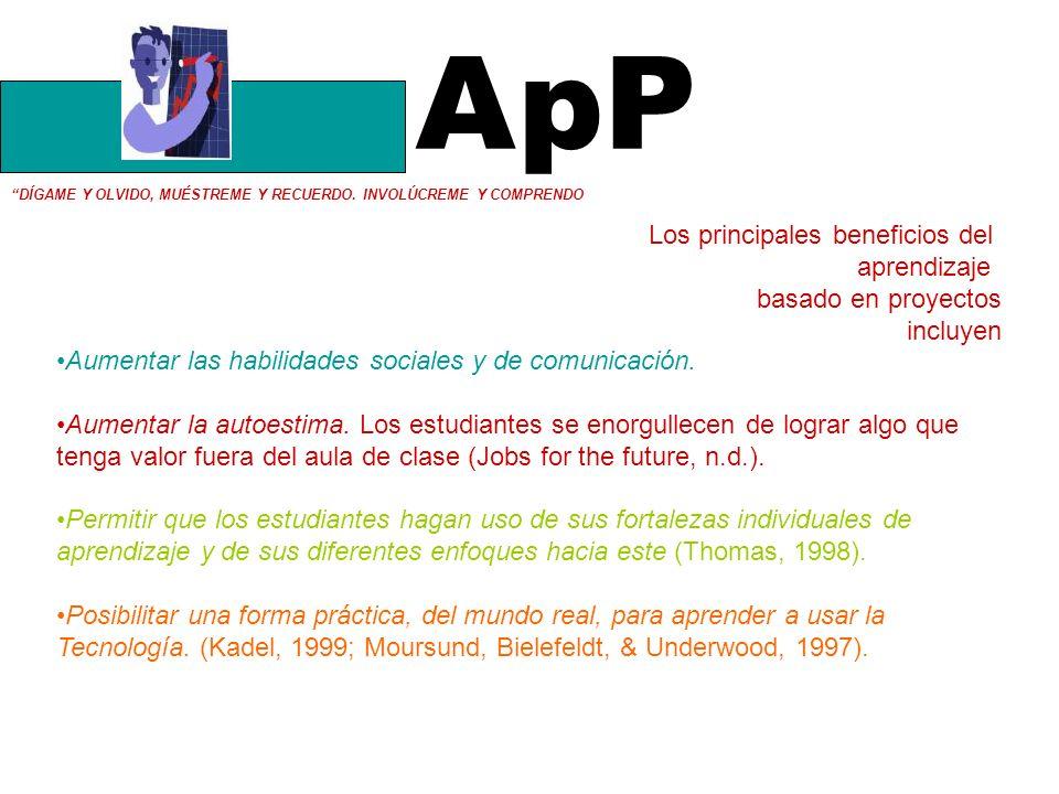 ApP Los principales beneficios del aprendizaje basado en proyectos incluyen Aumentar las habilidades sociales y de comunicación. Aumentar la autoestim