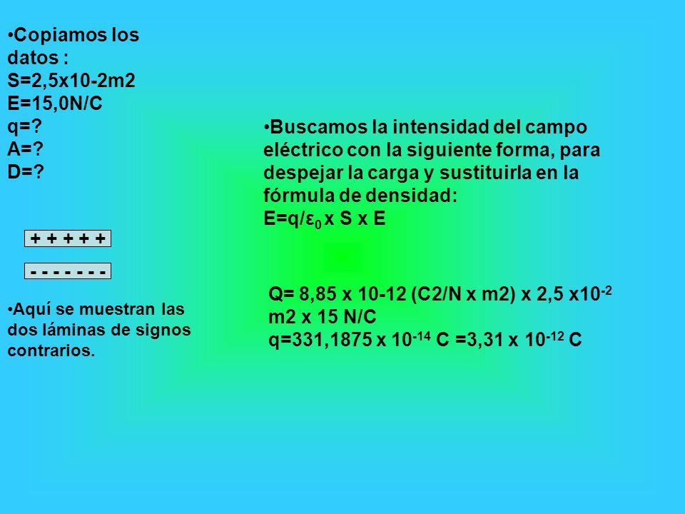 Copiamos los datos : S=2,5x10-2m2 E=15,0N/C q=? A=? D=? Buscamos la intensidad del campo eléctrico con la siguiente forma, para despejar la carga y su