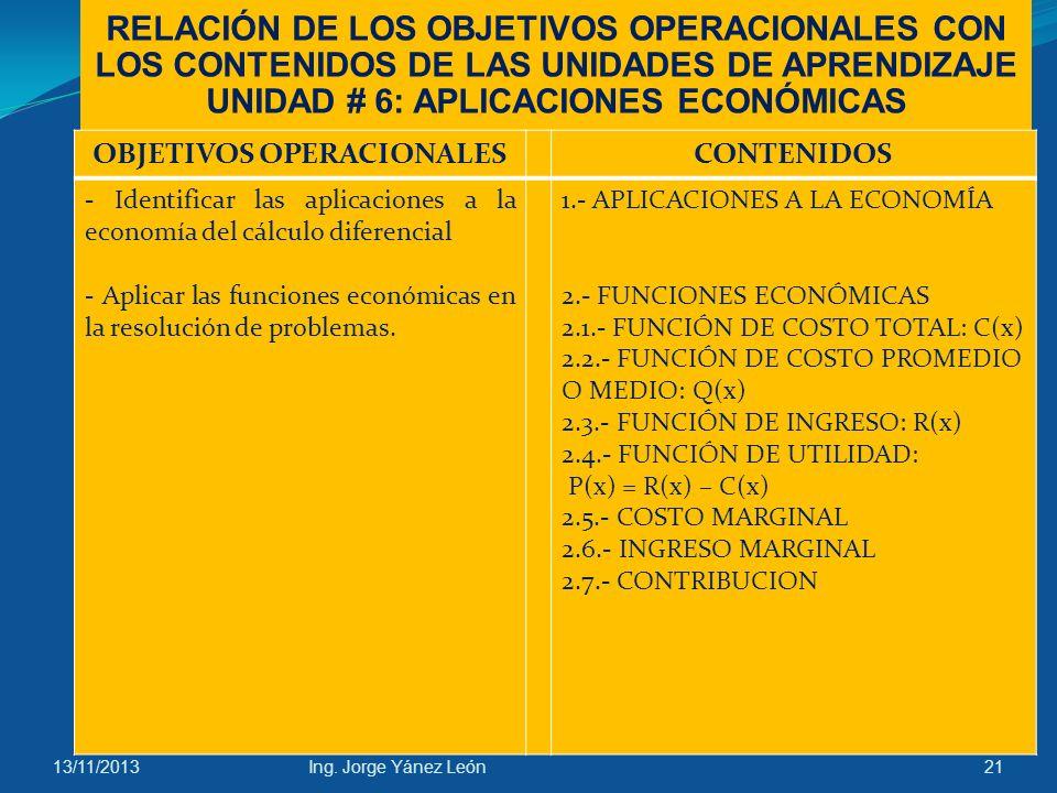 MATEMÁTICA II 13/11/2013Ing. Jorge Yánez León20 UNIDAD # 6 APLICACIONES DE LAS DERIVADAS