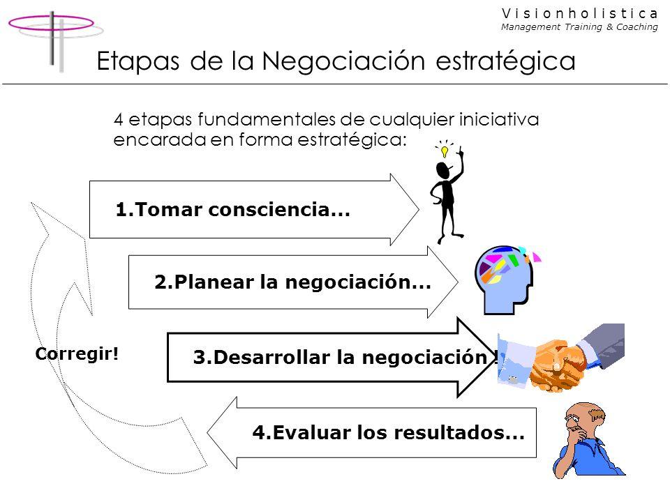 V i s i o n h o l i s t i c a Management Training & Coaching Etapas de la Negociación estratégica 4 etapas fundamentales de cualquier iniciativa encar