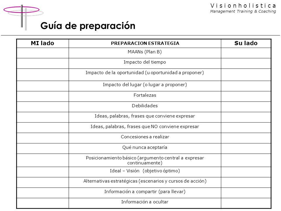 V i s i o n h o l i s t i c a Management Training & Coaching Guía de preparación MI lado PREPARACION ESTRATEGIA Su lado MAANs (Plan B) Impacto del tie