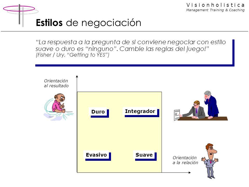 V i s i o n h o l i s t i c a Management Training & Coaching Estilos de negociación La respuesta a la pregunta de si conviene negociar con estilo suav
