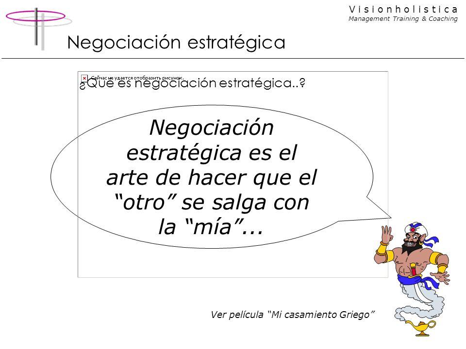 V i s i o n h o l i s t i c a Management Training & Coaching ¿Qué es negociación estratégica..? Negociación estratégica Negociación estratégica es el