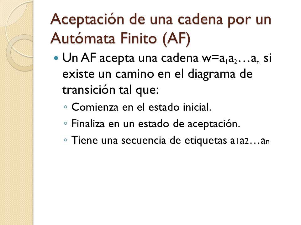 Aceptación de una cadena por un Autómata Finito (AF) Un AF acepta una cadena w=a 1 a 2 …a n si existe un camino en el diagrama de transición tal que: