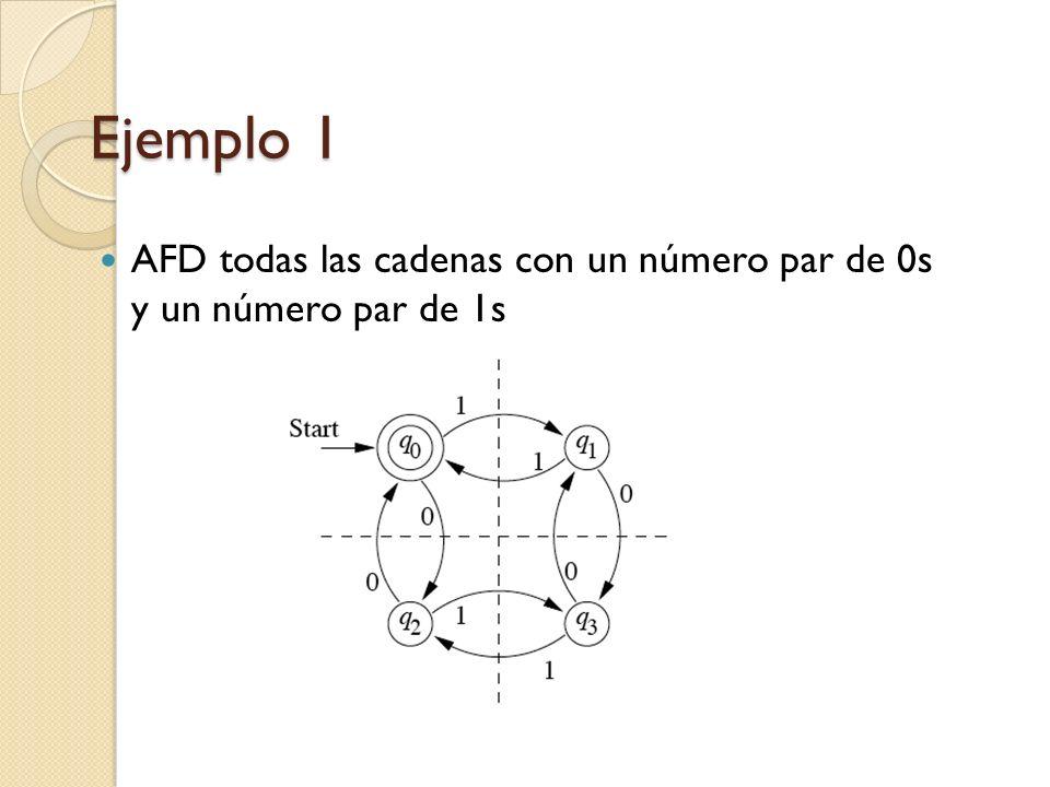 Ejemplo 1 AFD todas las cadenas con un número par de 0s y un número par de 1s