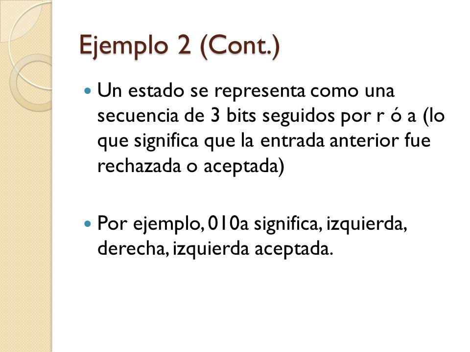 Ejemplo 2 (Cont.) Un estado se representa como una secuencia de 3 bits seguidos por r ó a (lo que significa que la entrada anterior fue rechazada o ac