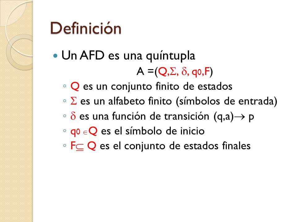 Definición Un AFD es una quíntupla A =(Q,,, q 0,F) Q es un conjunto finito de estados es un alfabeto finito (símbolos de entrada) es una función de tr