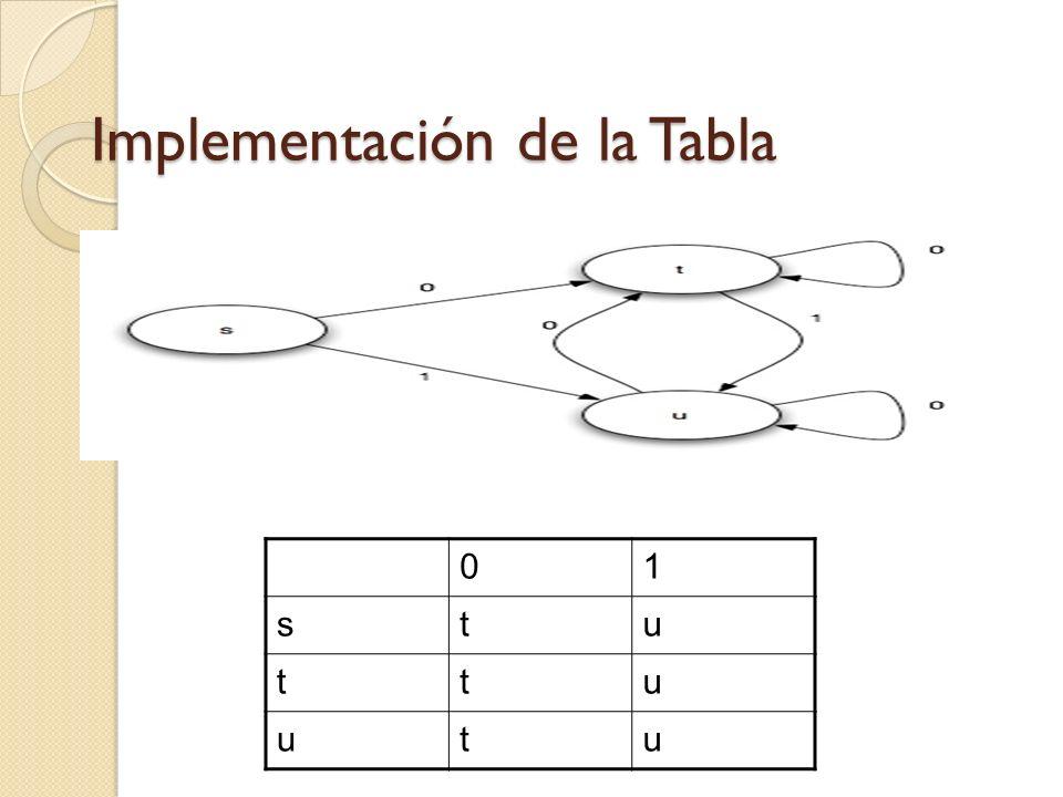 Implementación de la Tabla 01 stu ttu utu