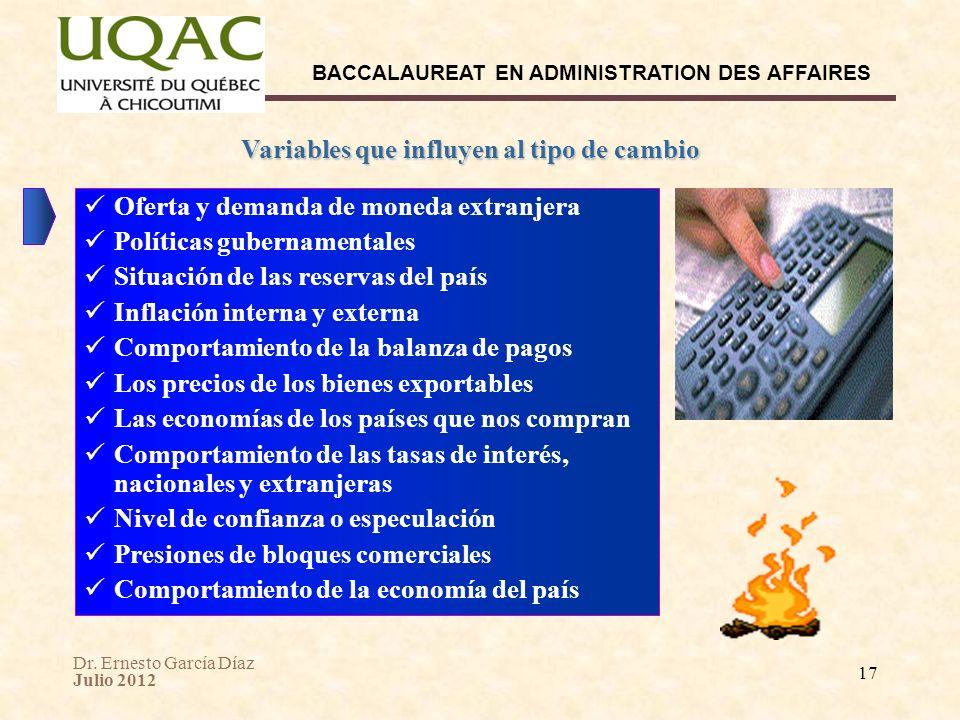 Dr. Ernesto García Díaz Julio 2012 BACCALAUREAT EN ADMINISTRATION DES AFFAIRES 17 Variables que influyen al tipo de cambio Oferta y demanda de moneda