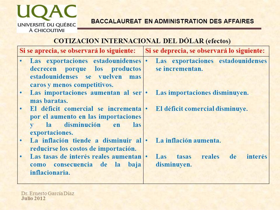 Dr. Ernesto García Díaz Julio 2012 BACCALAUREAT EN ADMINISTRATION DES AFFAIRES Si se aprecia, se observará lo siguiente:Si se deprecia, se observará l