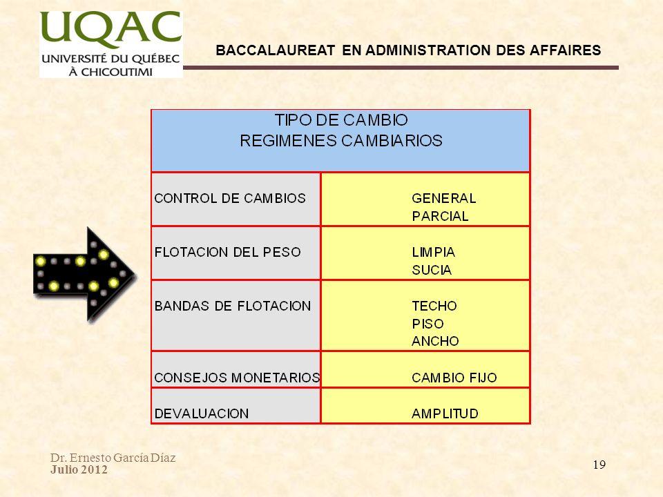 Dr. Ernesto García Díaz Julio 2012 BACCALAUREAT EN ADMINISTRATION DES AFFAIRES 19