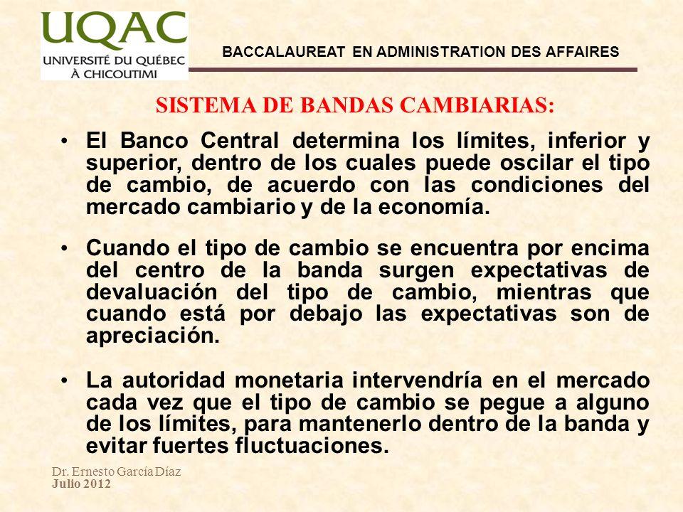 Dr. Ernesto García Díaz Julio 2012 BACCALAUREAT EN ADMINISTRATION DES AFFAIRES SISTEMA DE BANDAS CAMBIARIAS: El Banco Central determina los límites, i