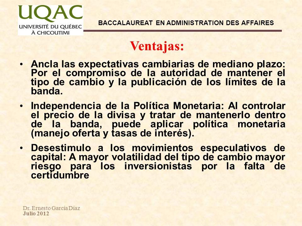 Dr. Ernesto García Díaz Julio 2012 BACCALAUREAT EN ADMINISTRATION DES AFFAIRES Ventajas: Ancla las expectativas cambiarias de mediano plazo: Por el co