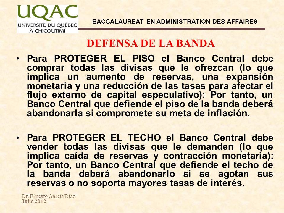 Dr. Ernesto García Díaz Julio 2012 BACCALAUREAT EN ADMINISTRATION DES AFFAIRES DEFENSA DE LA BANDA Para PROTEGER EL PISO el Banco Central debe comprar