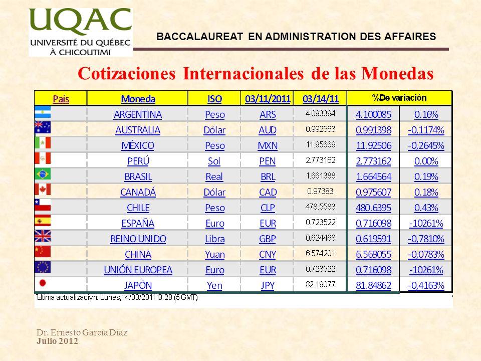 Dr. Ernesto García Díaz Julio 2012 BACCALAUREAT EN ADMINISTRATION DES AFFAIRES Cotizaciones Internacionales de las Monedas