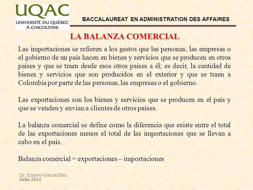 Dr. Ernesto García Díaz Julio 2012 BACCALAUREAT EN ADMINISTRATION DES AFFAIRES Las importaciones se refieren a los gastos que las personas, las empres