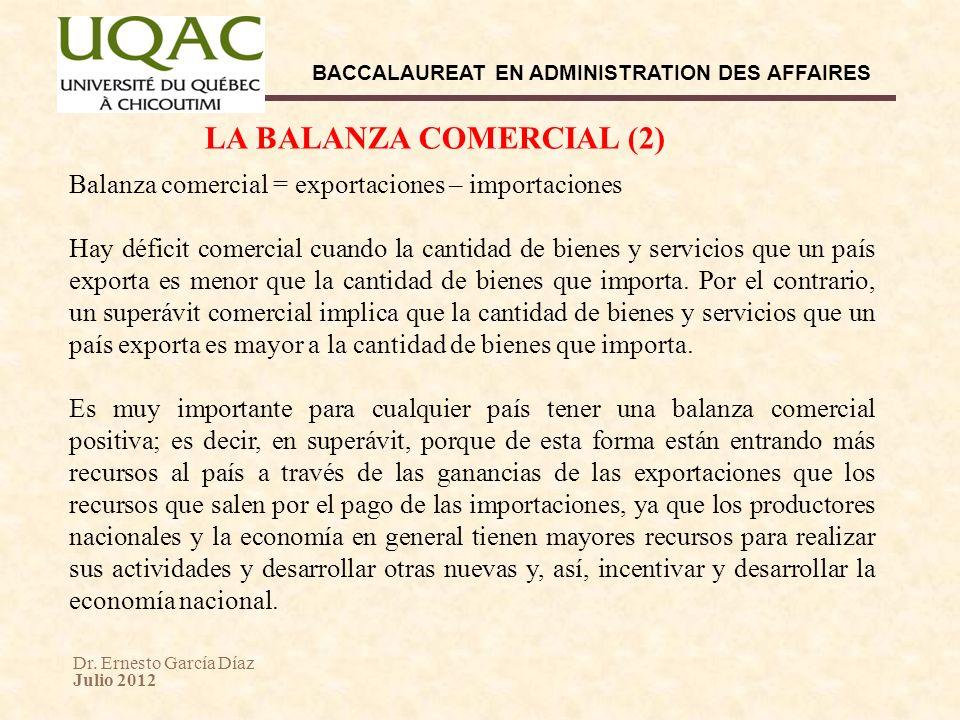 Dr. Ernesto García Díaz Julio 2012 BACCALAUREAT EN ADMINISTRATION DES AFFAIRES Balanza comercial = exportaciones – importaciones Hay déficit comercial