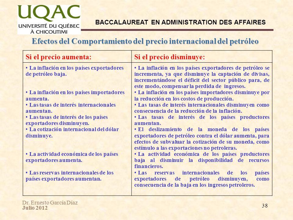 Dr. Ernesto García Díaz Julio 2012 BACCALAUREAT EN ADMINISTRATION DES AFFAIRES 38 Efectos del Comportamiento del precio internacional delpetróleo Efec