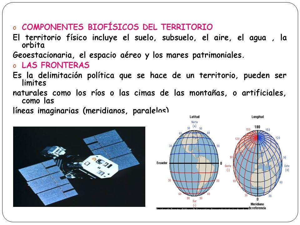 o COMPONENTES BIOFÍSICOS DEL TERRITORIO El territorio físico incluye el suelo, subsuelo, el aire, el agua, la orbita Geoestacionaria, el espacio aéreo