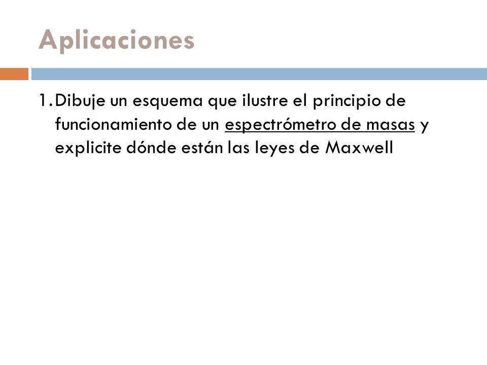 Espectrómetro de Masas Fuente : http://acer.forestales.upm.es/basicas/udfisica/asignaturas/fisica/magnet/esp ectrometro.html http://acer.forestales.upm.es/basicas/udfisica/asignaturas/fisica/magnet/esp ectrometro.html
