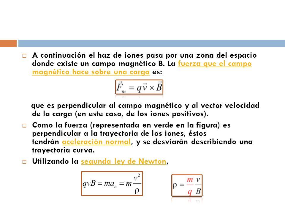 A continuación el haz de iones pasa por una zona del espacio donde existe un campo magnético B. La fuerza que el campo magnético hace sobre una carga