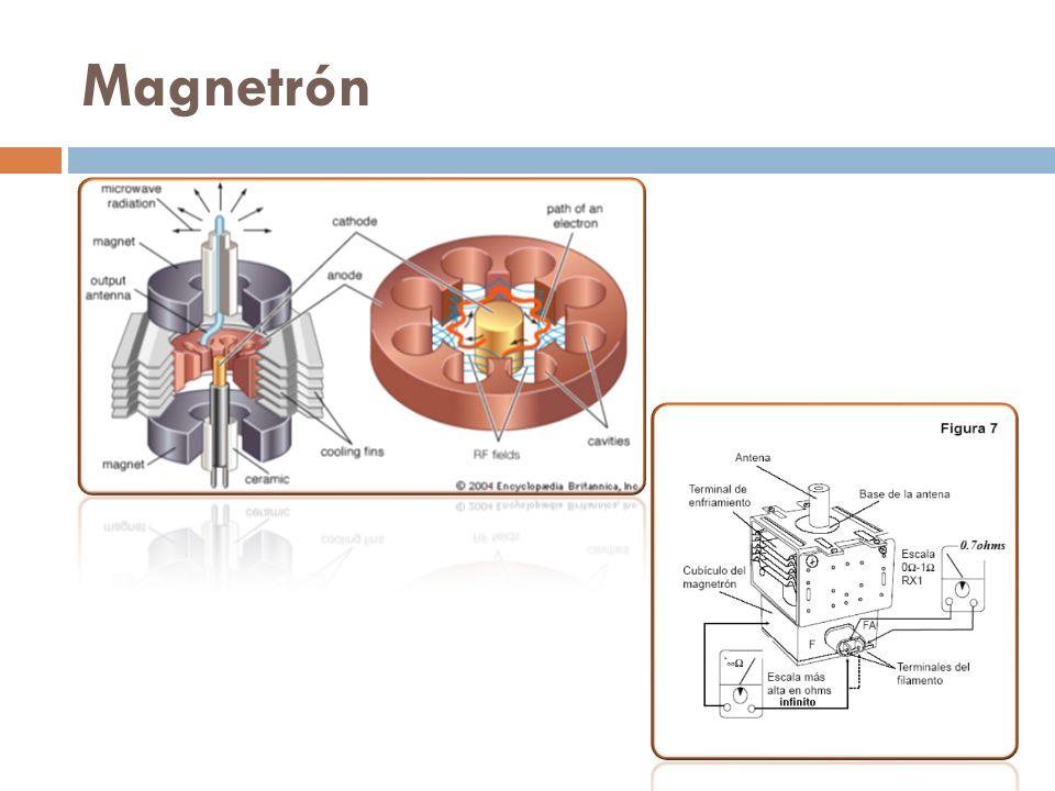 Funcionamiento Un cátodo cilíndrico ubicado en el centro emite electrones.