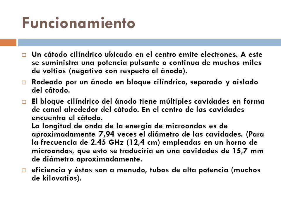 Funcionamiento Un cátodo cilíndrico ubicado en el centro emite electrones. A este se suministra una potencia pulsante o continua de muchos miles de vo