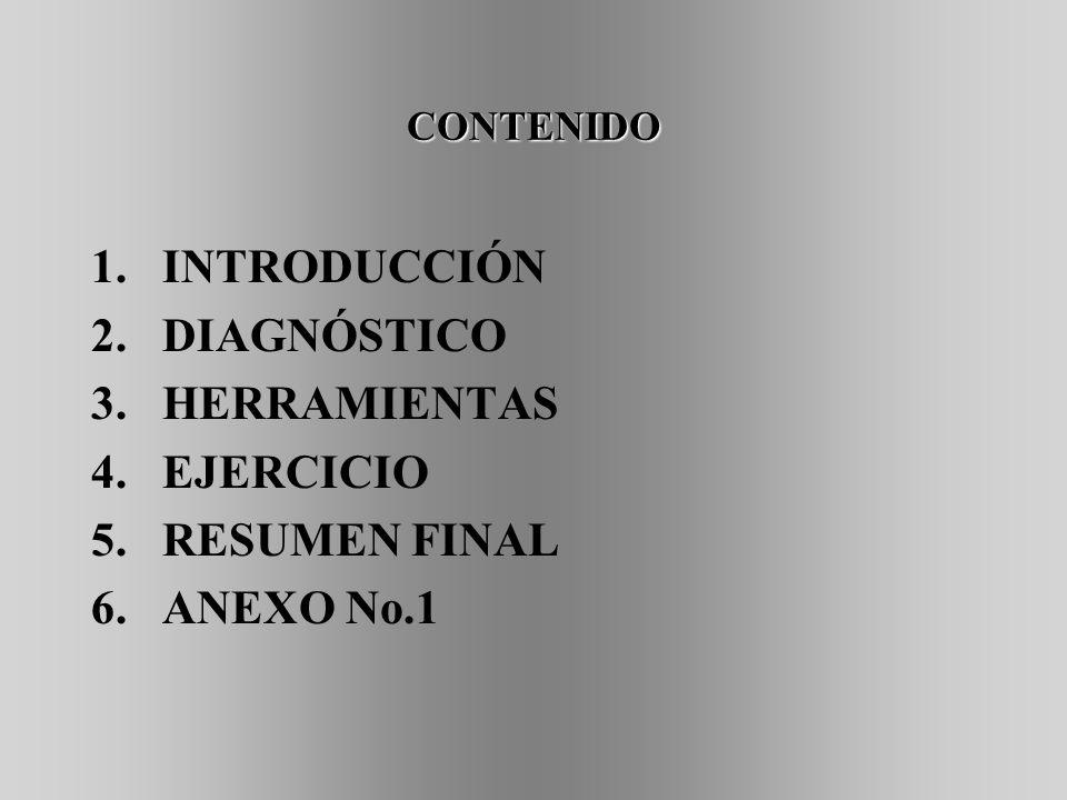 INTRODUCCIÓN 1.1 Conceptos Estructuras y conductas empresariales generan disfuncionamientos y estos, a su vez Costos y Desempeños Ocultos.