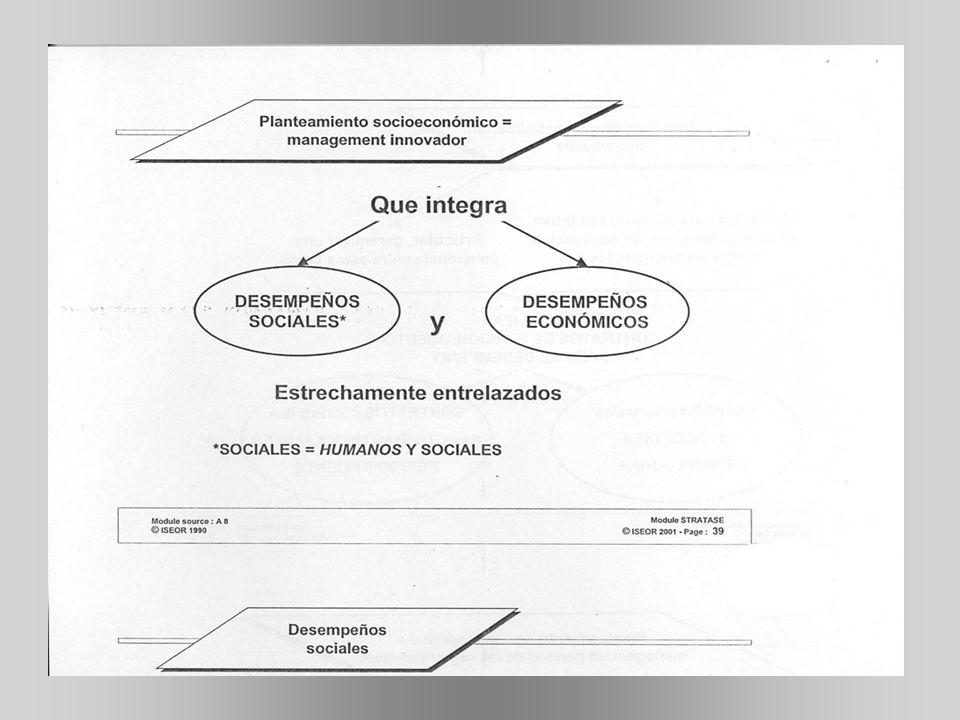 No supone modificación de la estructura orgánica Es un modelo integral, aunque sólo referido a la Gestión Administrativa Aporta, actualiza y optimiza herramientas gerenciales aplicables a varios tipos y tamaños de entidades (empresas, instituciones) 5.1 Ventajas