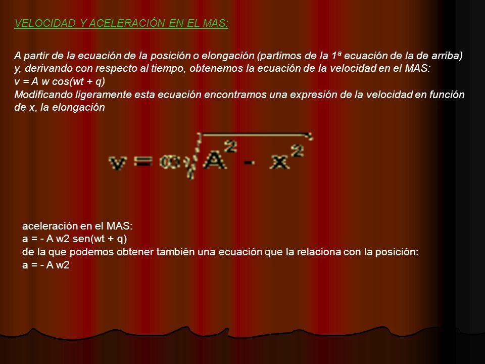VELOCIDAD Y ACELERACIÓN EN EL MAS: A partir de la ecuación de la posición o elongación (partimos de la 1ª ecuación de la de arriba) y, derivando con respecto al tiempo, obtenemos la ecuación de la velocidad en el MAS: v = A w cos(wt + q) Modificando ligeramente esta ecuación encontramos una expresión de la velocidad en función de x, la elongación aceleración en el MAS: a = - A w2 sen(wt + q) de la que podemos obtener también una ecuación que la relaciona con la posición: a = - A w2
