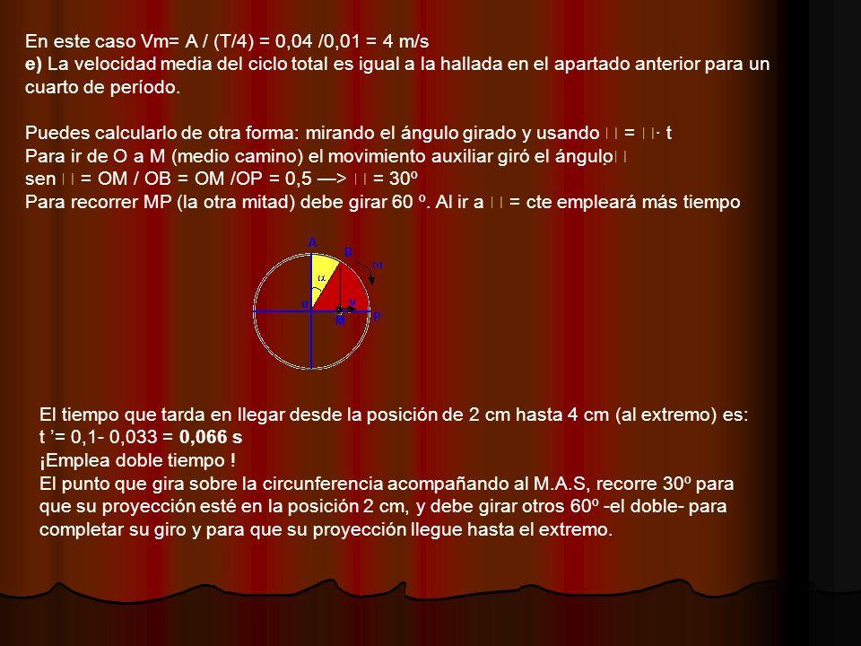 En este caso Vm= A / (T/4) = 0,04 /0,01 = 4 m/s e) La velocidad media del ciclo total es igual a la hallada en el apartado anterior para un cuarto de período.