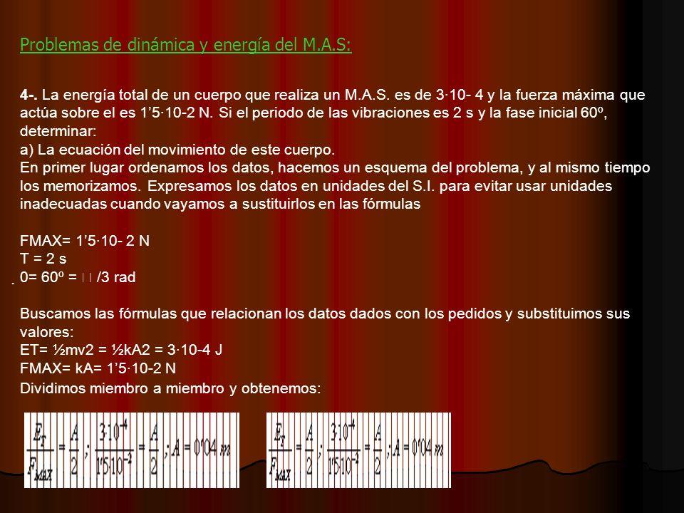 Problemas de dinámica y energía del M.A.S: 4-.La energía total de un cuerpo que realiza un M.A.S.