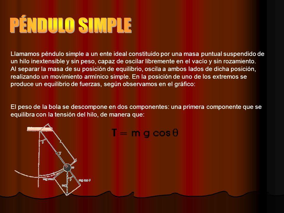 Llamamos péndulo simple a un ente ideal constituido por una masa puntual suspendido de un hilo inextensible y sin peso, capaz de oscilar libremente en el vacío y sin rozamiento.