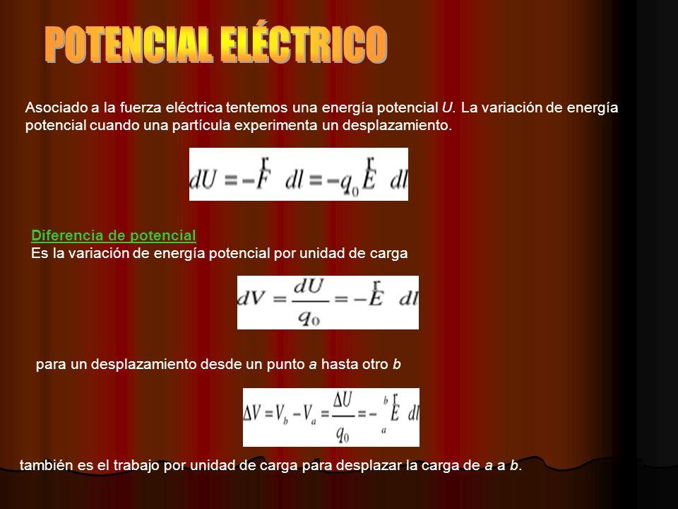 Asociado a la fuerza eléctrica tentemos una energía potencial U.
