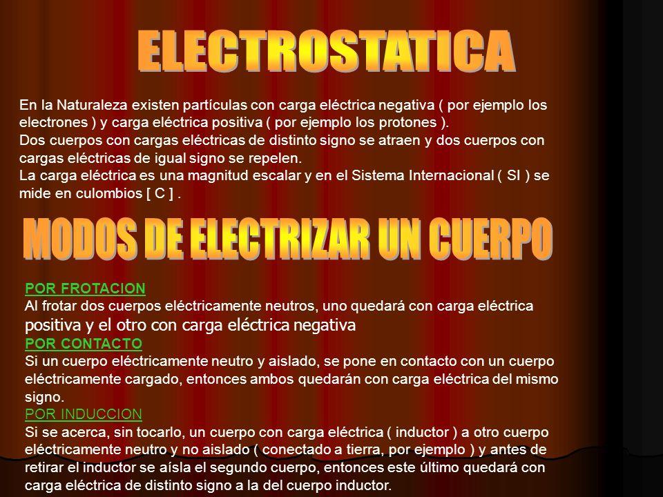 En la Naturaleza existen partículas con carga eléctrica negativa ( por ejemplo los electrones ) y carga eléctrica positiva ( por ejemplo los protones ).