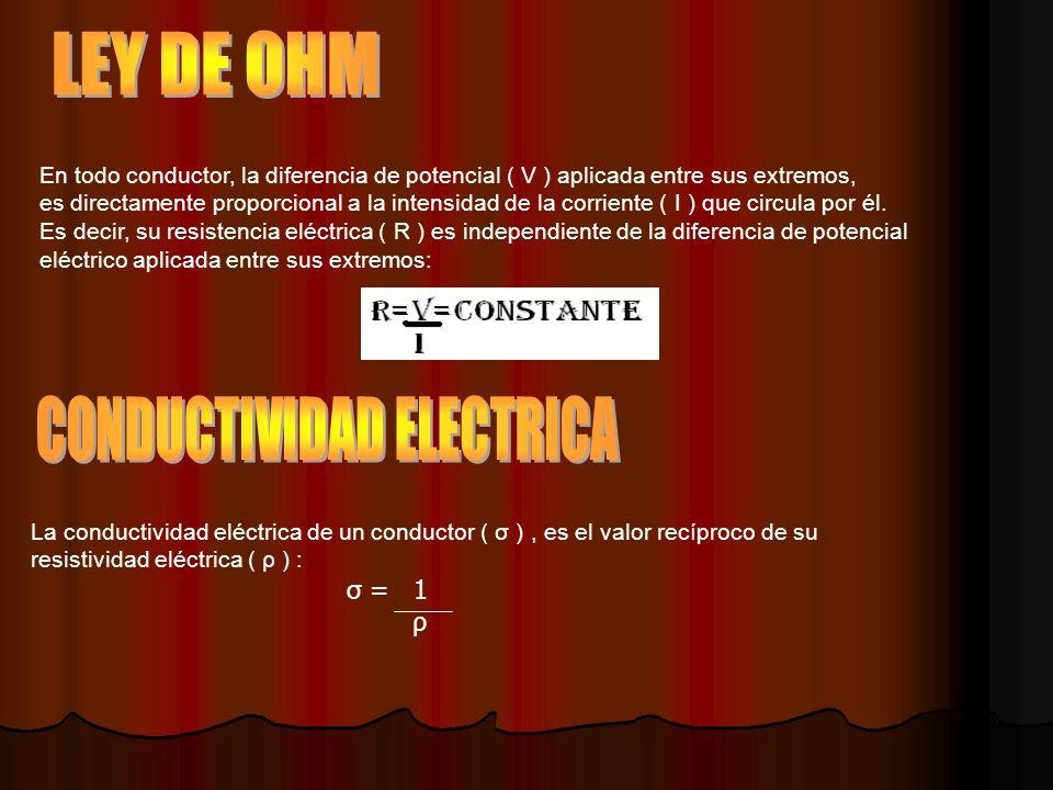 En todo conductor, la diferencia de potencial ( V ) aplicada entre sus extremos, es directamente proporcional a la intensidad de la corriente ( I ) que circula por él.