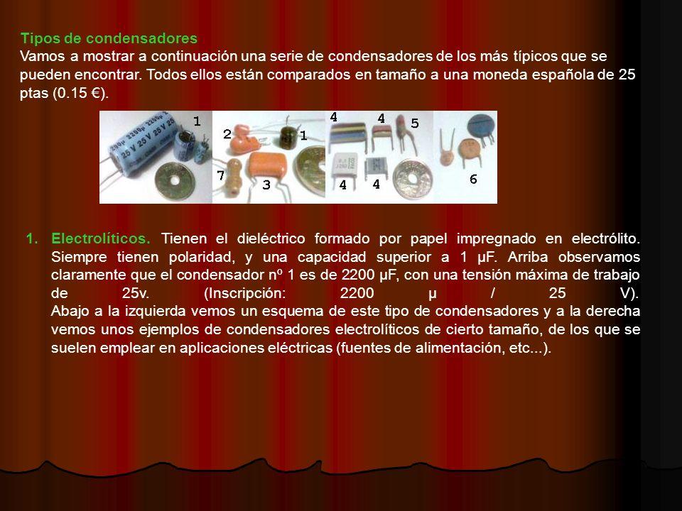 Tipos de condensadores Vamos a mostrar a continuación una serie de condensadores de los más típicos que se pueden encontrar.