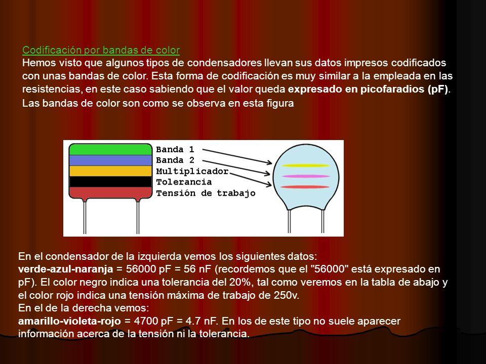 Codificación por bandas de color Hemos visto que algunos tipos de condensadores llevan sus datos impresos codificados con unas bandas de color.