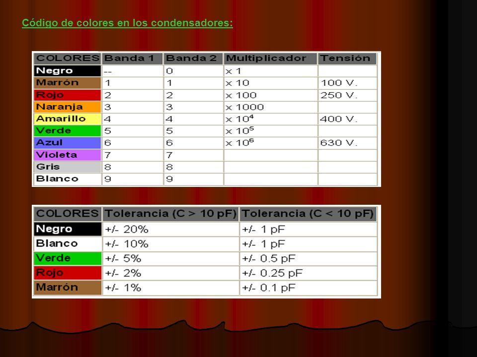 Código de colores en los condensadores: