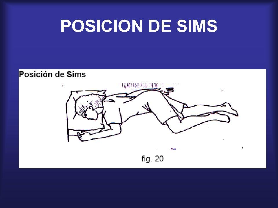 POSICION DE SIMS