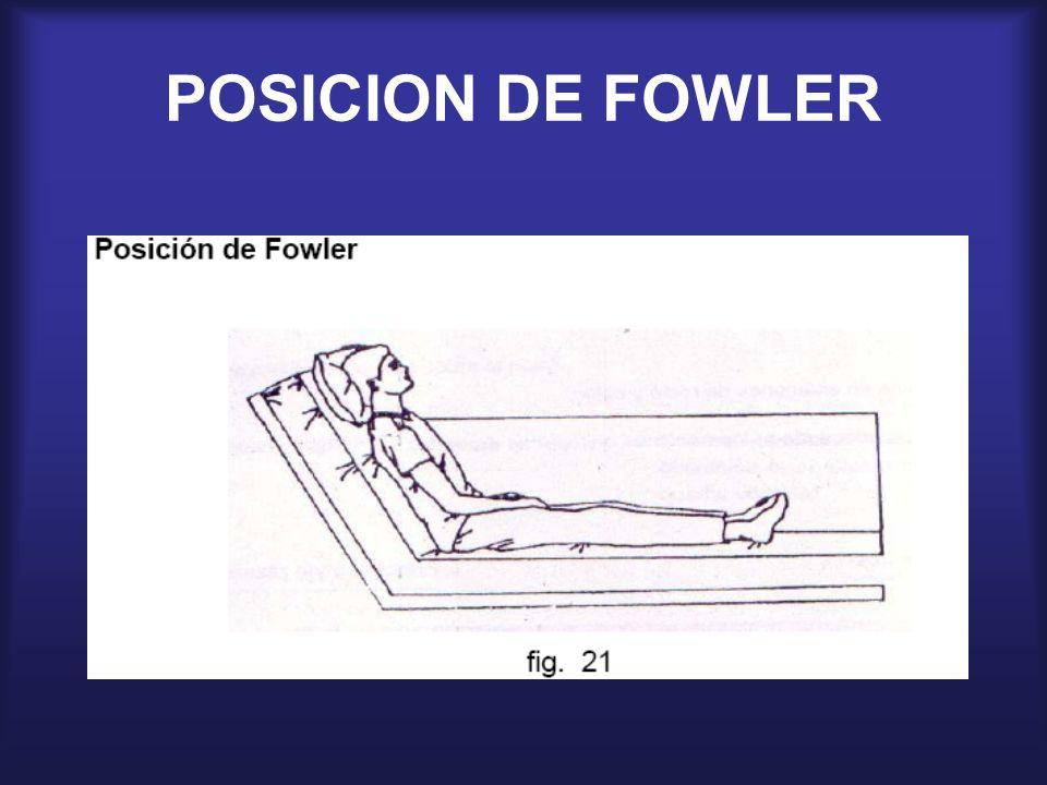 POSICION DE FOWLER