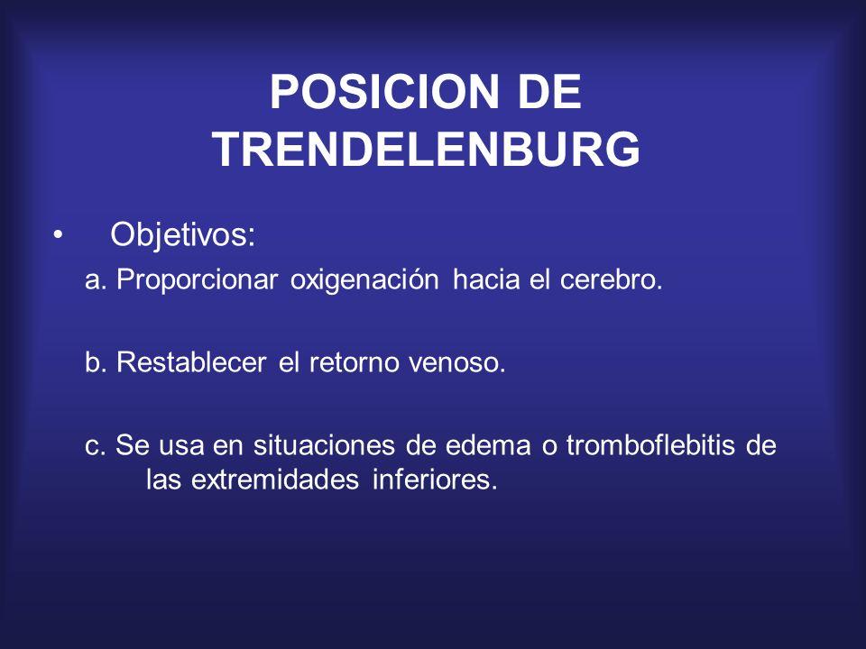 POSICION DE TRENDELENBURG Objetivos: a. Proporcionar oxigenación hacia el cerebro. b. Restablecer el retorno venoso. c. Se usa en situaciones de edema