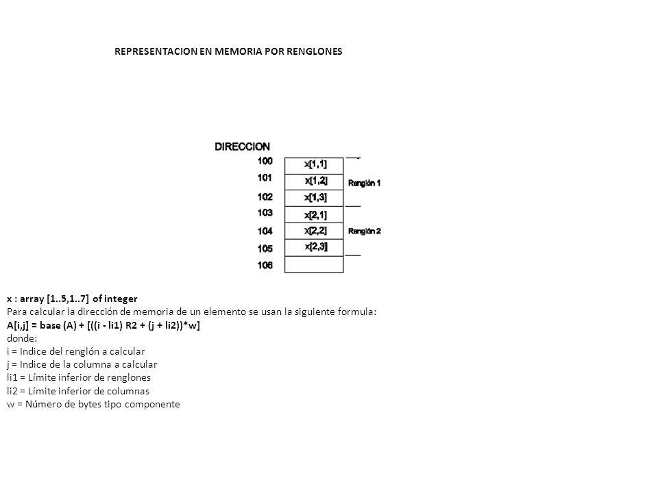 REPRESENTACION EN MEMORIA POR RENGLONES x : array [1..5,1..7] of integer Para calcular la dirección de memoria de un elemento se usan la siguiente for