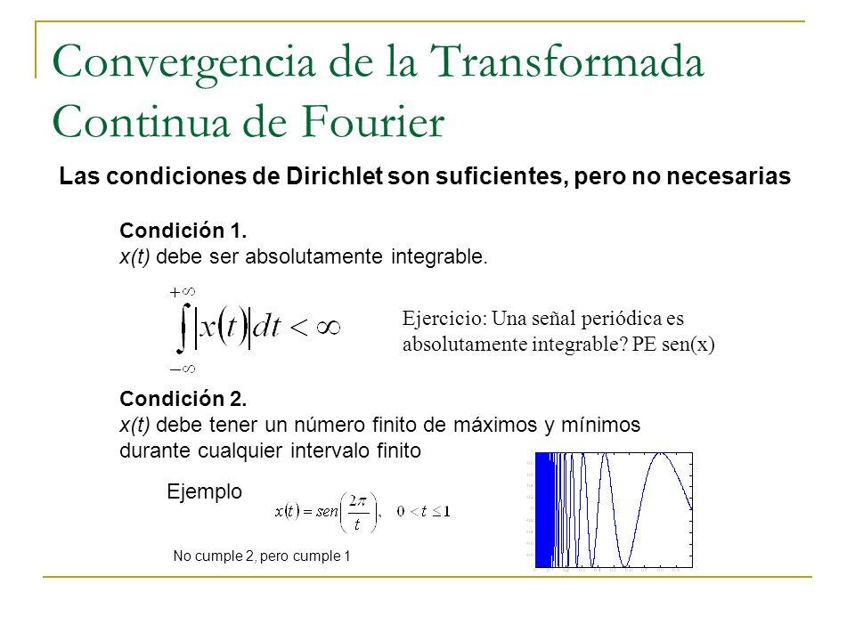 Convergencia de la Transformada Continua de Fourier Condición 1. x(t) debe ser absolutamente integrable. Condición 2. x(t) debe tener un número finito