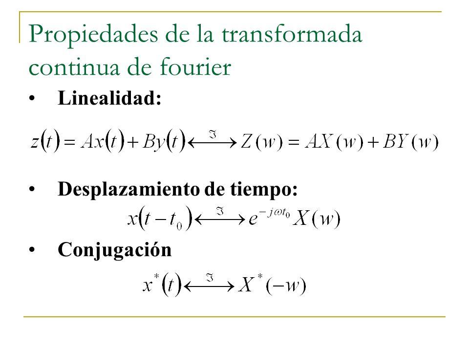Propiedades de la transformada continua de fourier Linealidad: Desplazamiento de tiempo: Conjugación