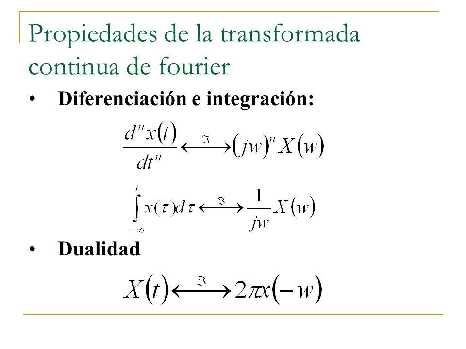 Propiedades de la transformada continua de fourier Diferenciación e integración: Dualidad