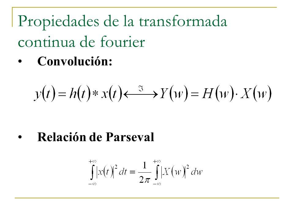 Propiedades de la transformada continua de fourier Convolución: Relación de Parseval