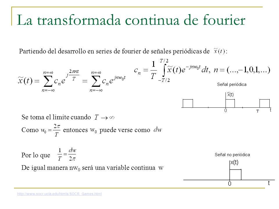 La transformada continua de fourier Partiendo del desarrollo en series de fourier de señales periódicas de : Se toma el limite cuando Como entonces pu