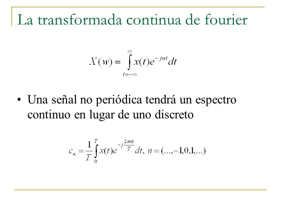 La transformada continua de fourier Una señal no periódica tendrá un espectro continuo en lugar de uno discreto