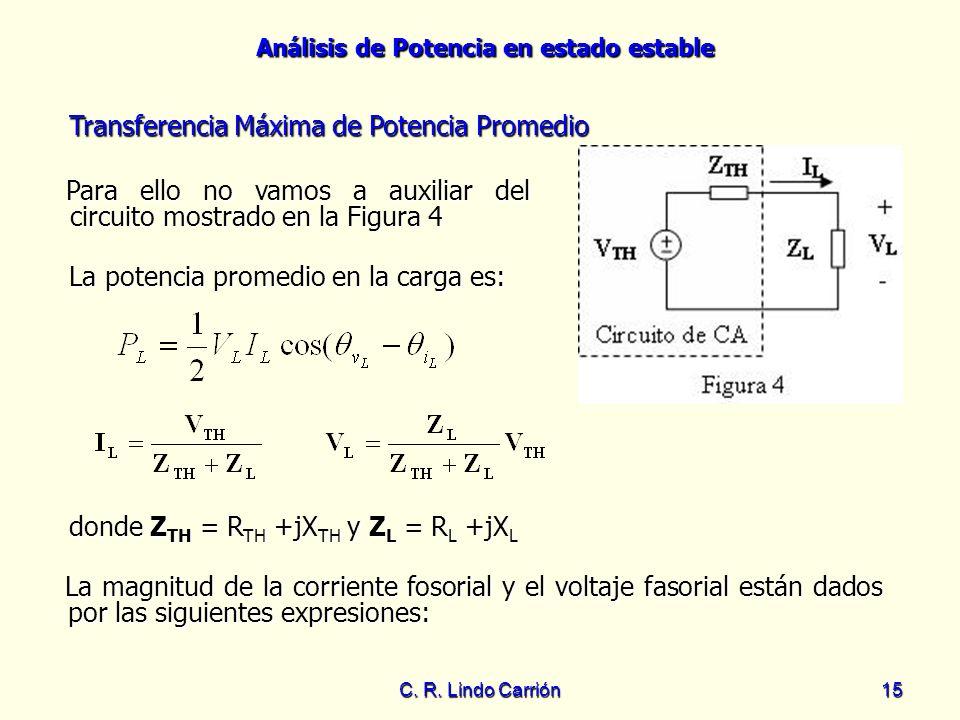 Análisis de Potencia en estado estable C. R. Lindo Carrión15 Transferencia Máxima de Potencia Promedio Transferencia Máxima de Potencia Promedio Para